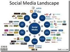 social media thumb Social Media Doesn't Make Users Less Social